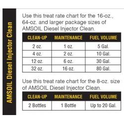 Amsoil Diesel Injector Cleaner